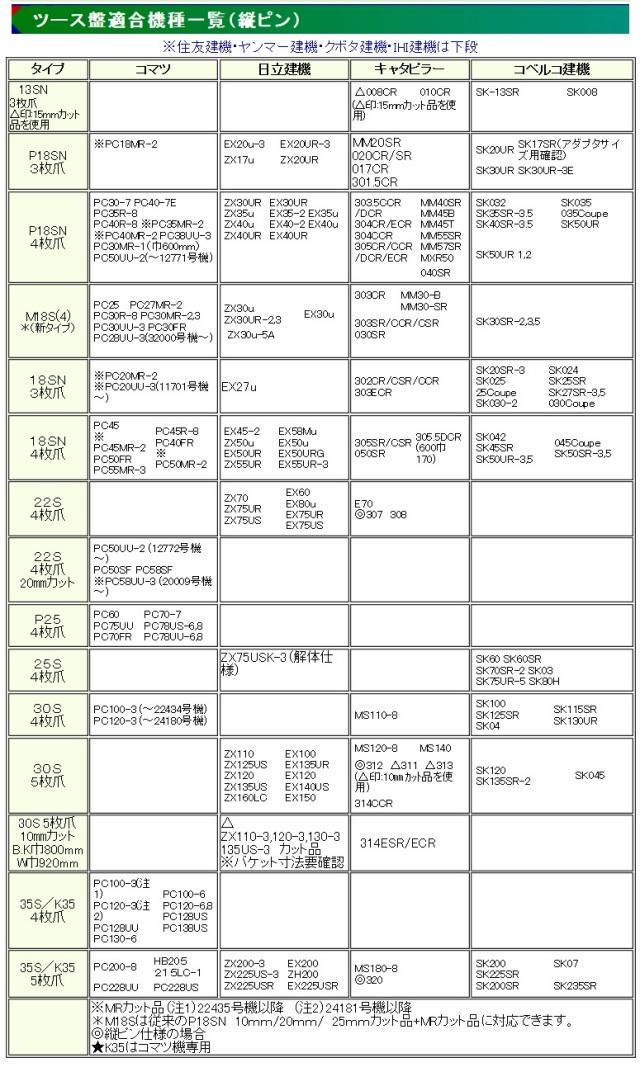 越後ツース盤 型式適合表