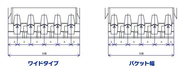 ツース盤(平爪)は、装着する機種・バケットによりサイズが異なります。