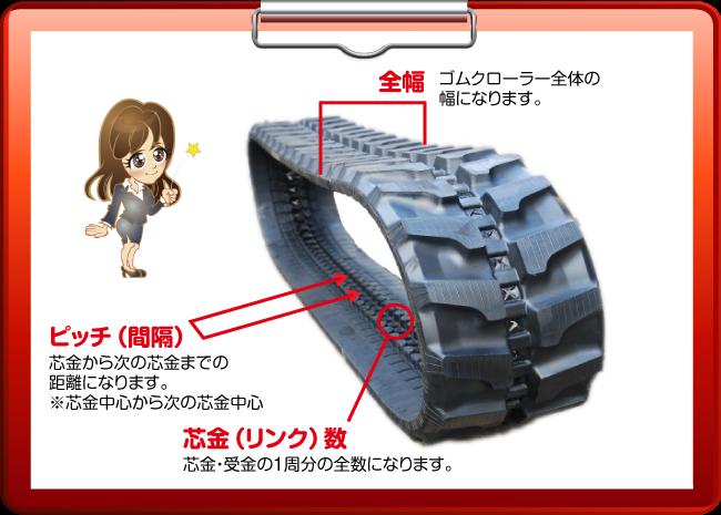建設機械用ゴムクローラーのサイズ確認方法